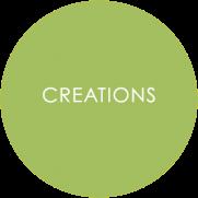 Creations-Melamine-Plates-Overlay